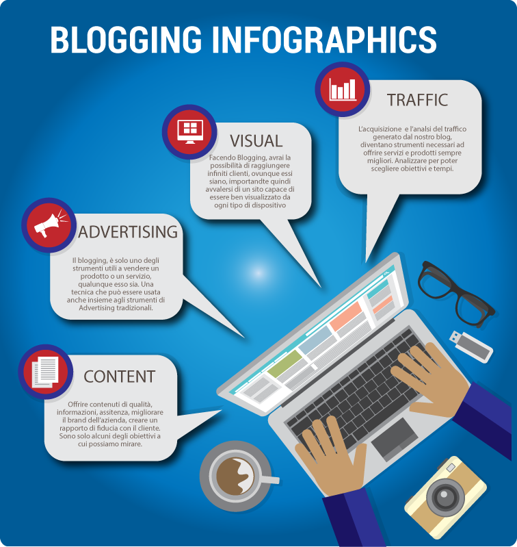 Infografphics Blogging