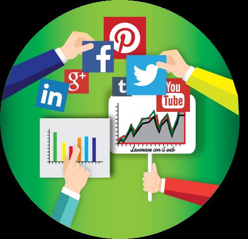Consulenza Analytics e Social Media